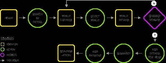 Capstone_taskflow