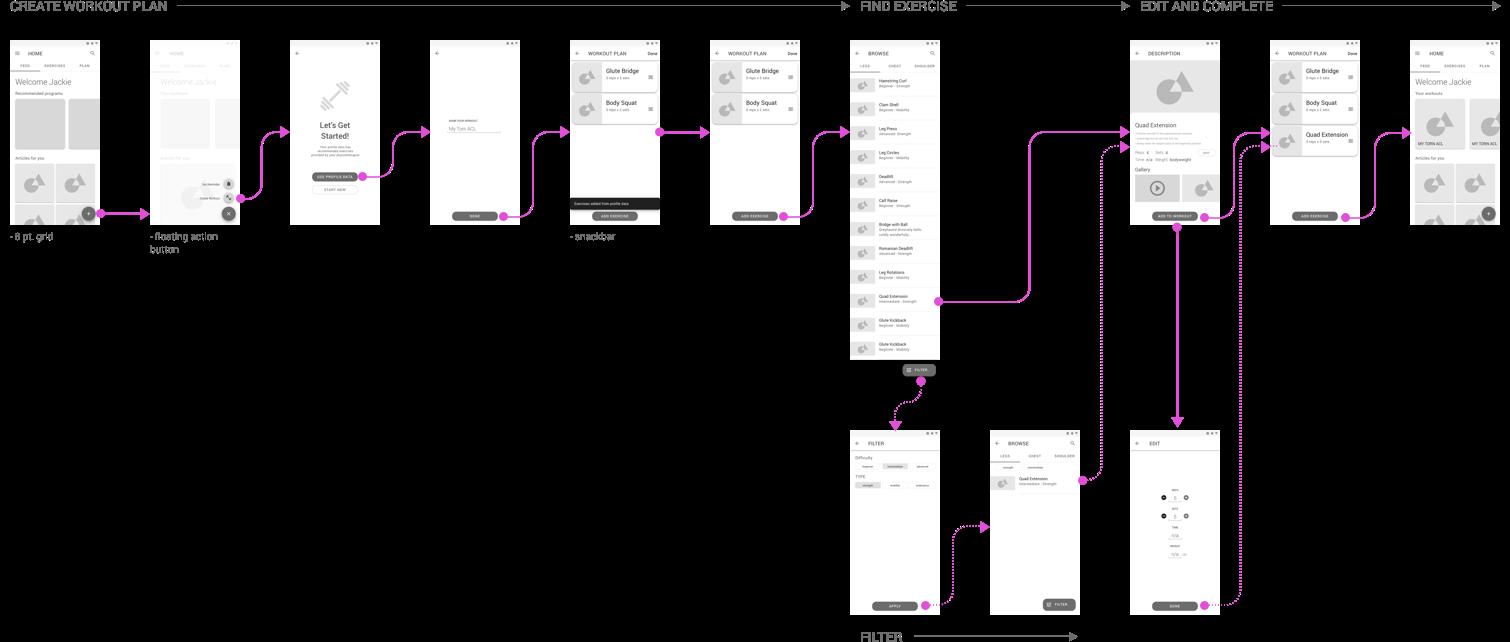 Float_Lofi-Wireflow v1