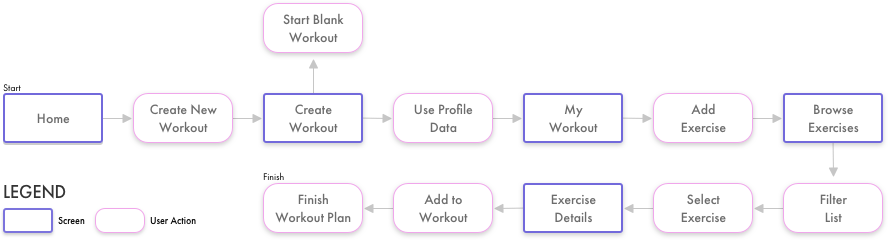 Float_Task Flow v1